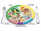 База отдыха Энергетик - иконка «питание» в Пышме